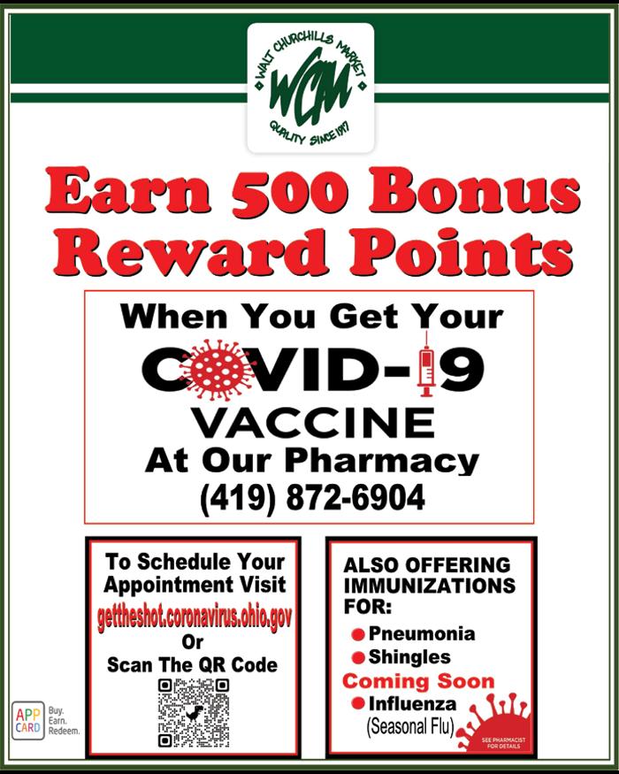 Covid-19-bonus-points